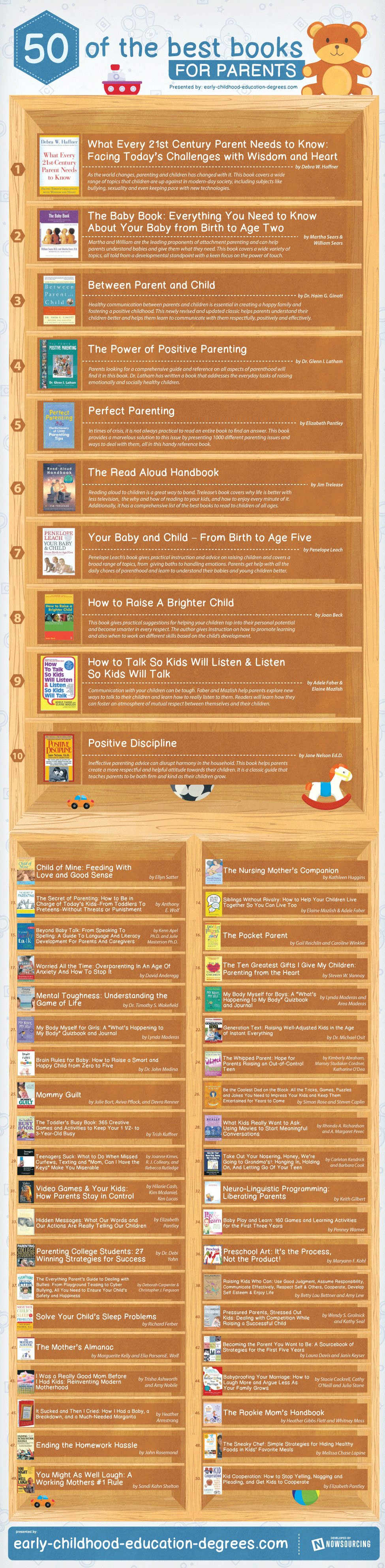 books for parents 50 Of The Best Books For Parents [Infographic]
